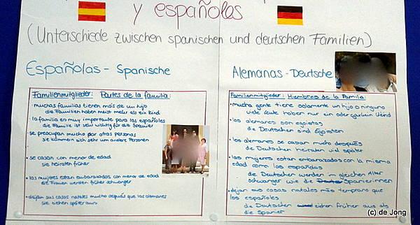 Egoist, Spanier, Deutscher
